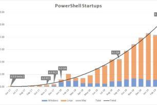 PowerShell 7 als nächste Version für alle Systeme angekündigt