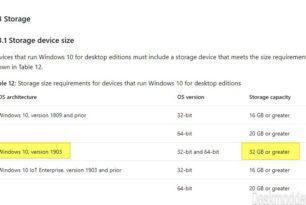 Windows 10 1903 nun mit 32 GB Festplattenspeicherplatz als Mindestgröße