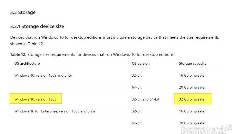 Windows 10 1903 nun mit 32 GB Festplattenspeicherplatz als