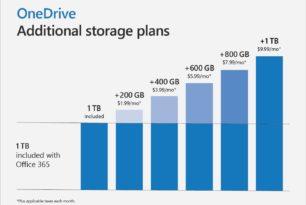 OneDrive: Microsoft erhöht den Speicher von 50 auf 100 GB ohne die Kosten anzuheben und der persönliche Tresor kommt