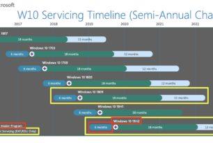 Windows 10 1909 Aktualisierungen im Slow Ring werden als kumulatives Update ausgeliefert