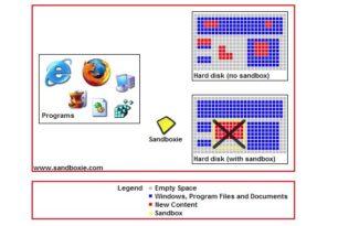 Sandboxie 5.31.6 unterstützt nun auch die Windows 10 1909 offiziell