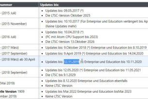 Windows 10 1803 – Der Support endet heute (12.11.2019)
