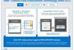 Intel CET als Schutz gegen Malware direkt in der CPU ab Tiger Lake integriert