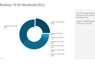 AdDuplex: Windows 10 Report August 2020