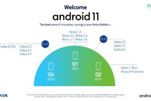 Nokia: Timeline für Android 11-Update kurzzeitig online