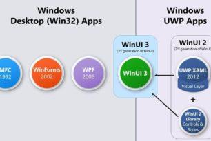 WinUI 3 Funktionstabelle wurde veröffentlicht