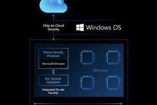 Windows 10 Pluton Sicherheits-Chip von Microsoft angekündigt