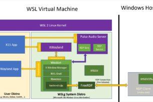 WSLg – Linux Programme direkt unter Windows 10 starten ist nun möglich