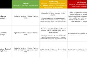 Erste Windows 11 Insider nächste Woche in allen Kanälen nach und nach