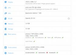 LG G4s zeigt sich im Benchmark