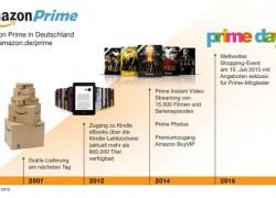 Amazon Prime Day – Noch mehr Blitzangebote exklusiv für Prime-Mitglieder